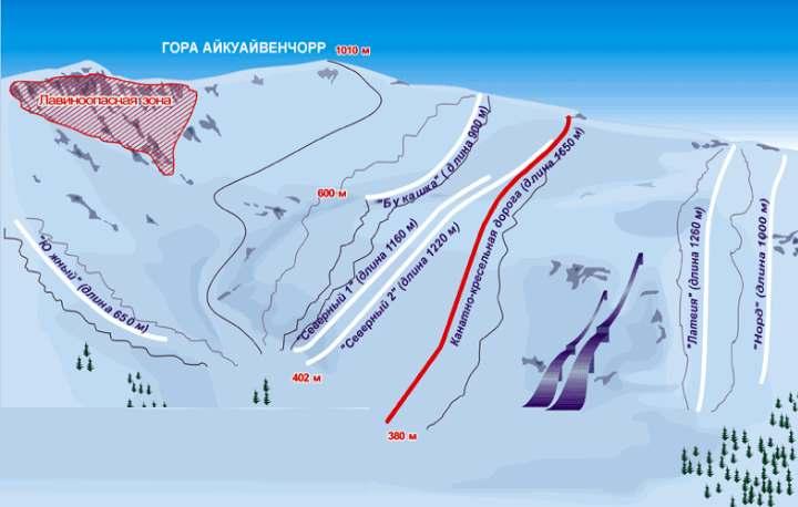 Спуски в горах Хибины