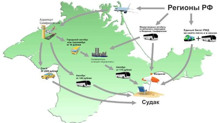 Рисунок карты Крыма. Судак