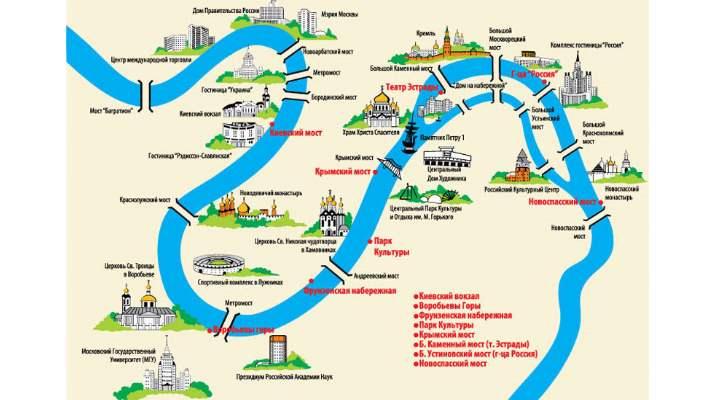 Достопримечательности реки Москва